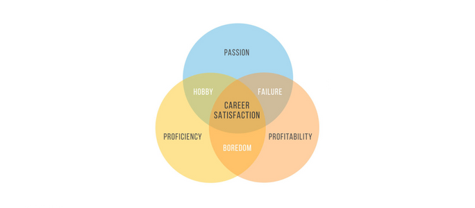 pic3_Intro|Pre-Int|Career personality